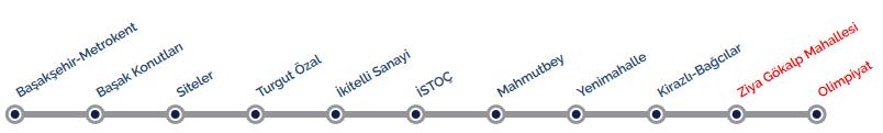 Istanbul - Metro U-Bahnlinie 2020